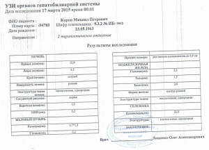 Данные УЗИ промежуточные при ношении пояса Эсилан
